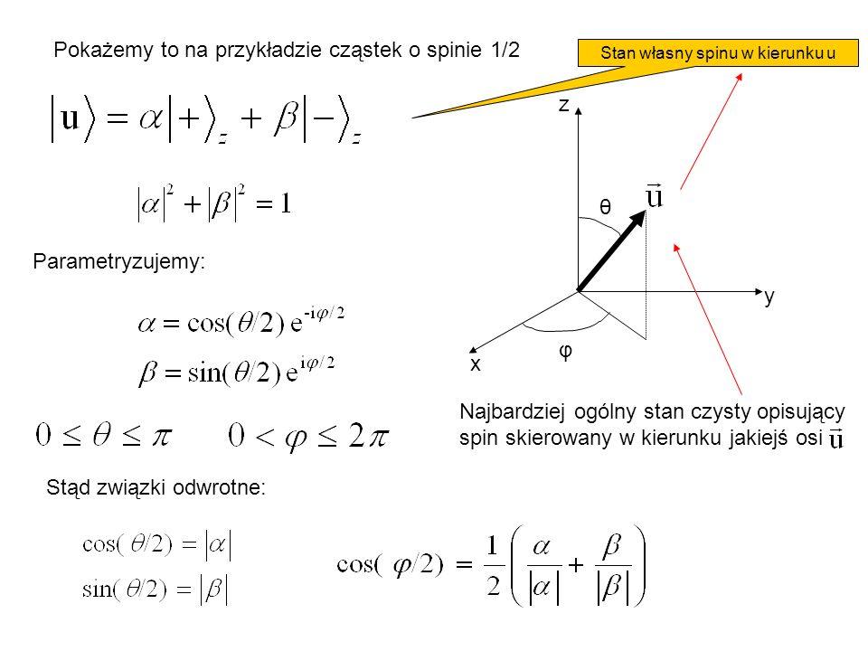 Pokażemy to na przykładzie cząstek o spinie 1/2 θ φ Parametryzujemy: Stąd związki odwrotne: Stan własny spinu w kierunku u Najbardziej ogólny stan czysty opisujący spin skierowany w kierunku jakiejś osi x y z