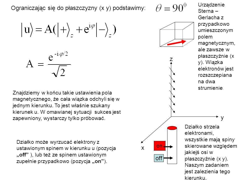 Ograniczając się do płaszczyzny (x y) podstawimy: x y z Działko strzela elektronami, wszystkie mają spiny skierowane względem jakiejś osi w płaszczyźnie (x y).