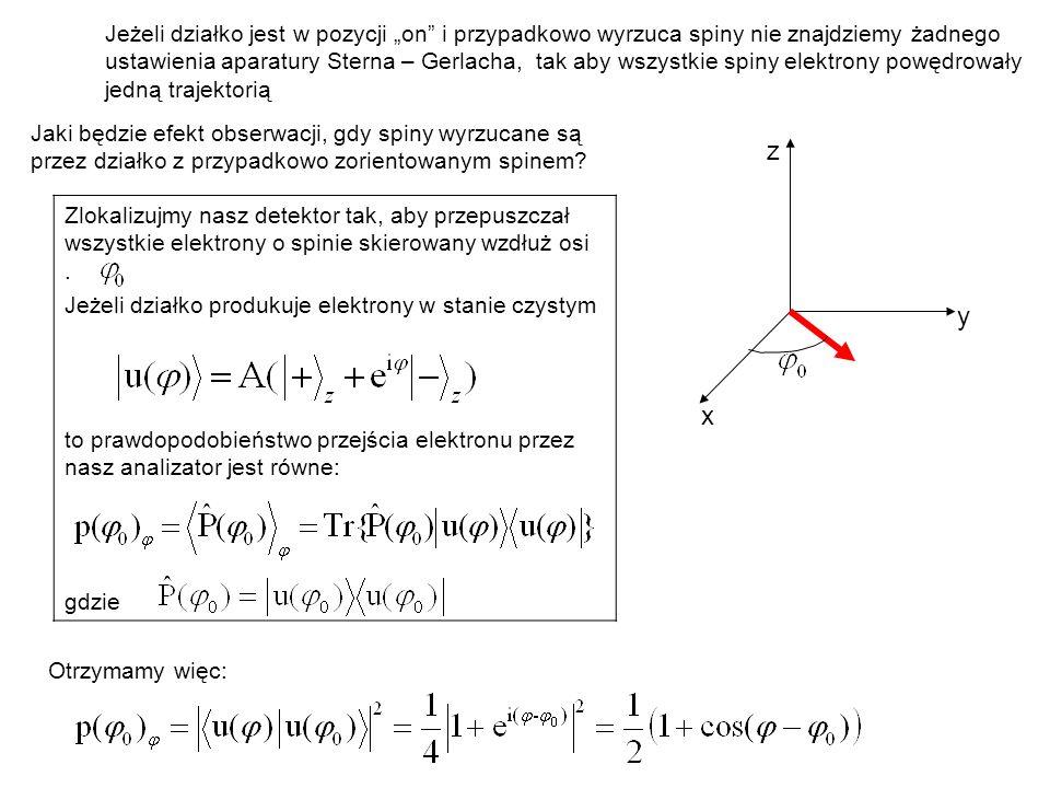 """Jaki będzie efekt obserwacji, gdy spiny wyrzucane są przez działko z przypadkowo zorientowanym spinem? Jeżeli działko jest w pozycji """"on"""" i przypadkow"""