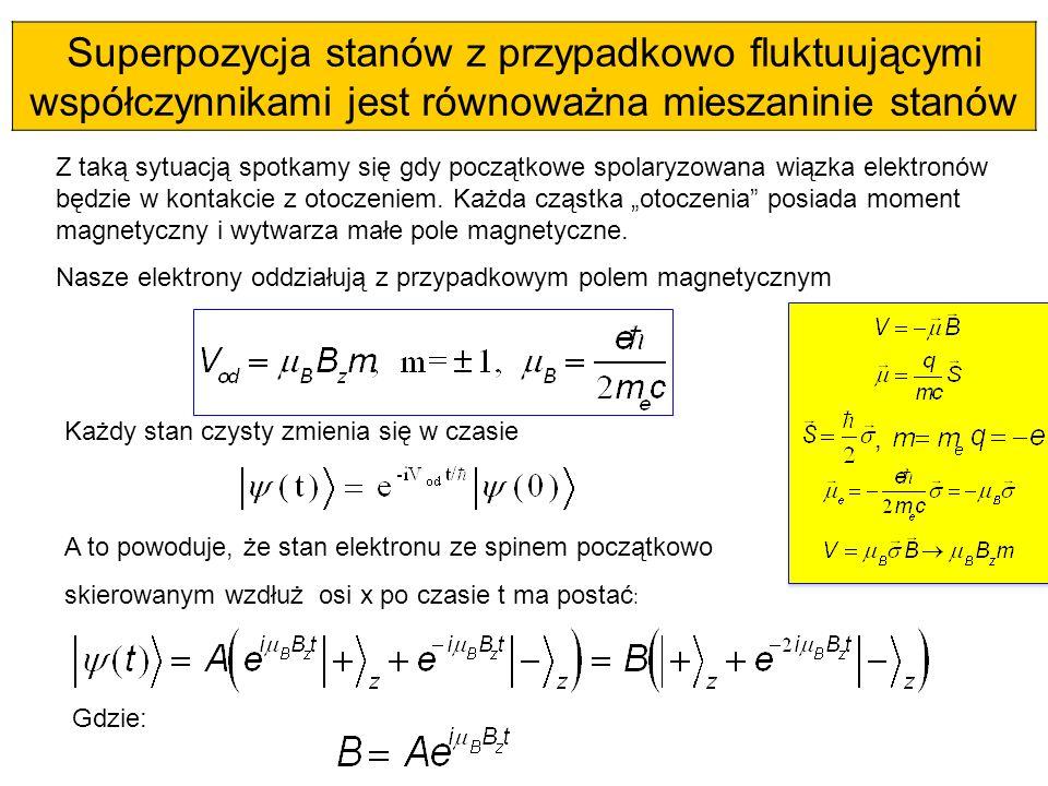 """Z taką sytuacją spotkamy się gdy początkowe spolaryzowana wiązka elektronów będzie w kontakcie z otoczeniem. Każda cząstka """"otoczenia"""" posiada moment"""