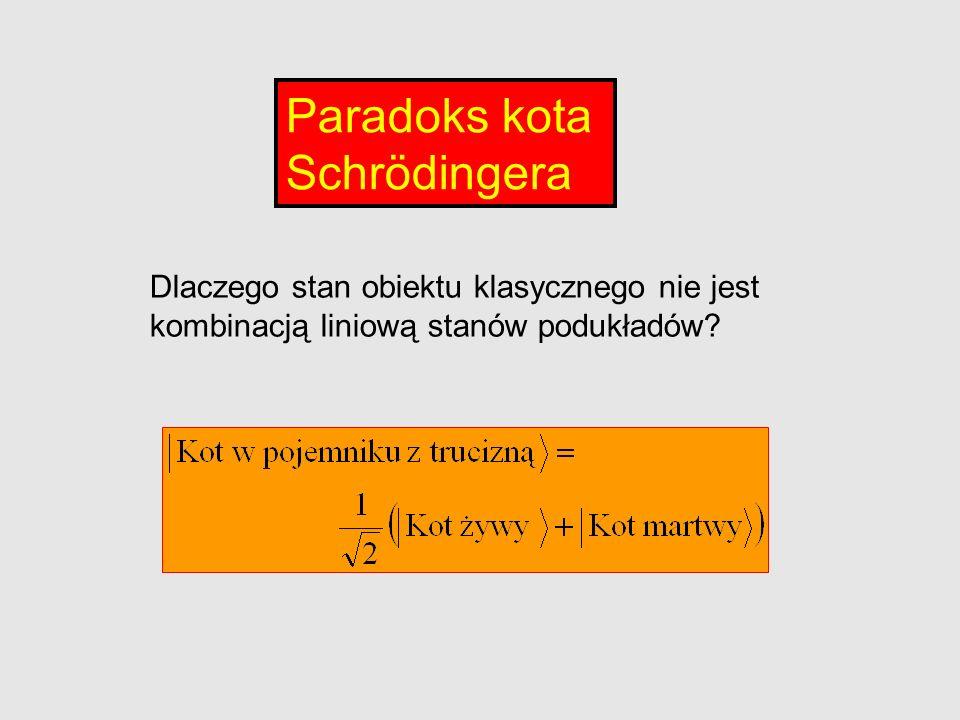 Paradoks kota Schrödingera Dlaczego stan obiektu klasycznego nie jest kombinacją liniową stanów podukładów?