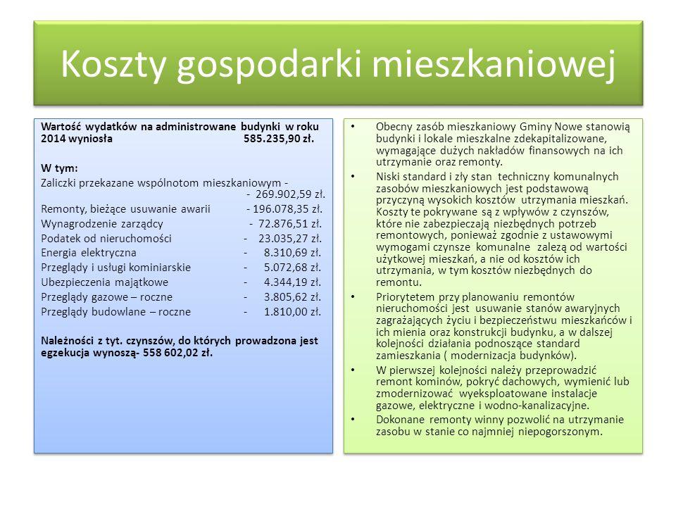 Koszty gospodarki mieszkaniowej Wartość wydatków na administrowane budynki w roku 2014 wyniosła 585.235,90 zł.