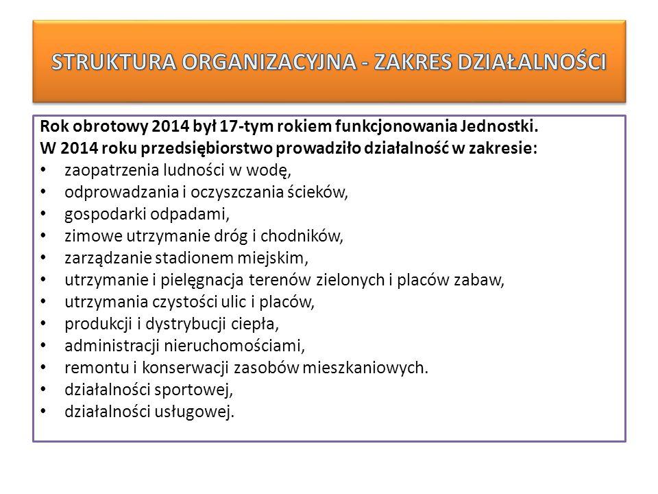 Kapitał podstawowy Jednostki w roku obrotowym 2014 kapitał obejmował 5.188,6 udziałów po 500 PLN i wynosił łącznie 2.594.300 zł.
