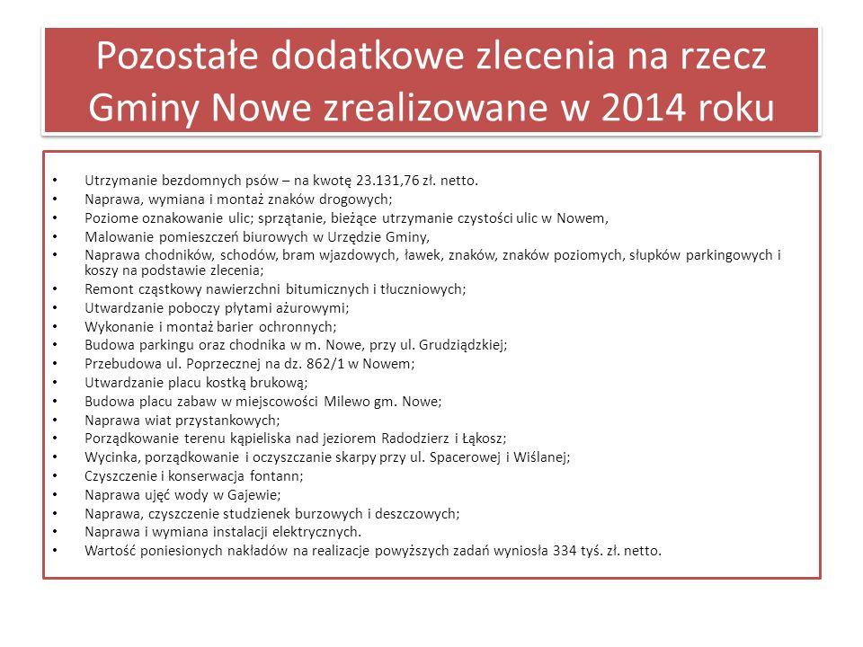 Pozostałe dodatkowe zlecenia na rzecz Gminy Nowe zrealizowane w 2014 roku Utrzymanie bezdomnych psów – na kwotę 23.131,76 zł.
