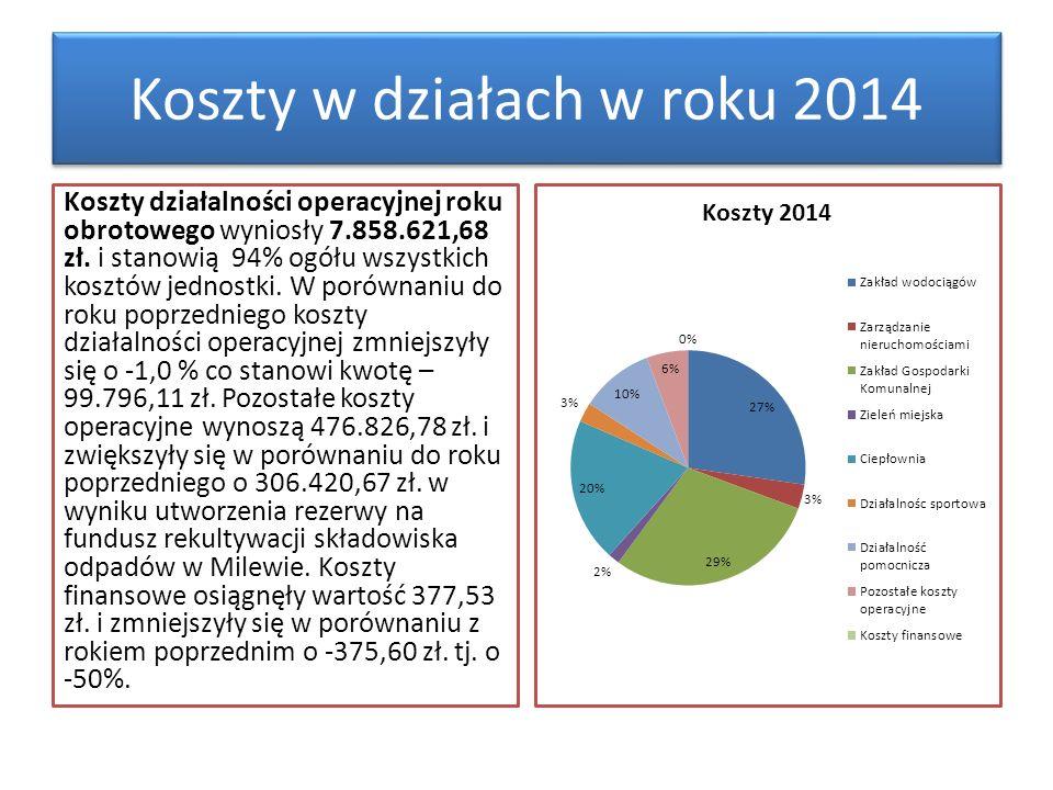 Zarządzanie halą widowiskowo- sportową Od 12 lutego 2014 roku spółka dzierżawi halą widowiskowo – sportową od Gminy Nowe.