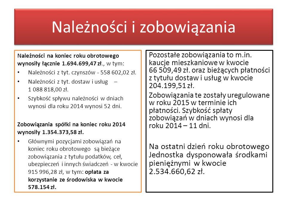 ROZMIARY I EFEKTY PROWADZONYCH INWESTYCJI W roku obrotowym zakupiono środki trwałe za kwotę – 429.699,26 zł.
