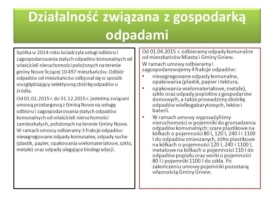Działalność związana z gospodarką odpadami Spółka w 2014 roku świadczyła usługi odbioru i zagospodarowania stałych odpadów komunalnych od właścicieli nieruchomości położonych na terenie gminy Nowe liczącej 10 497 mieszkańców.