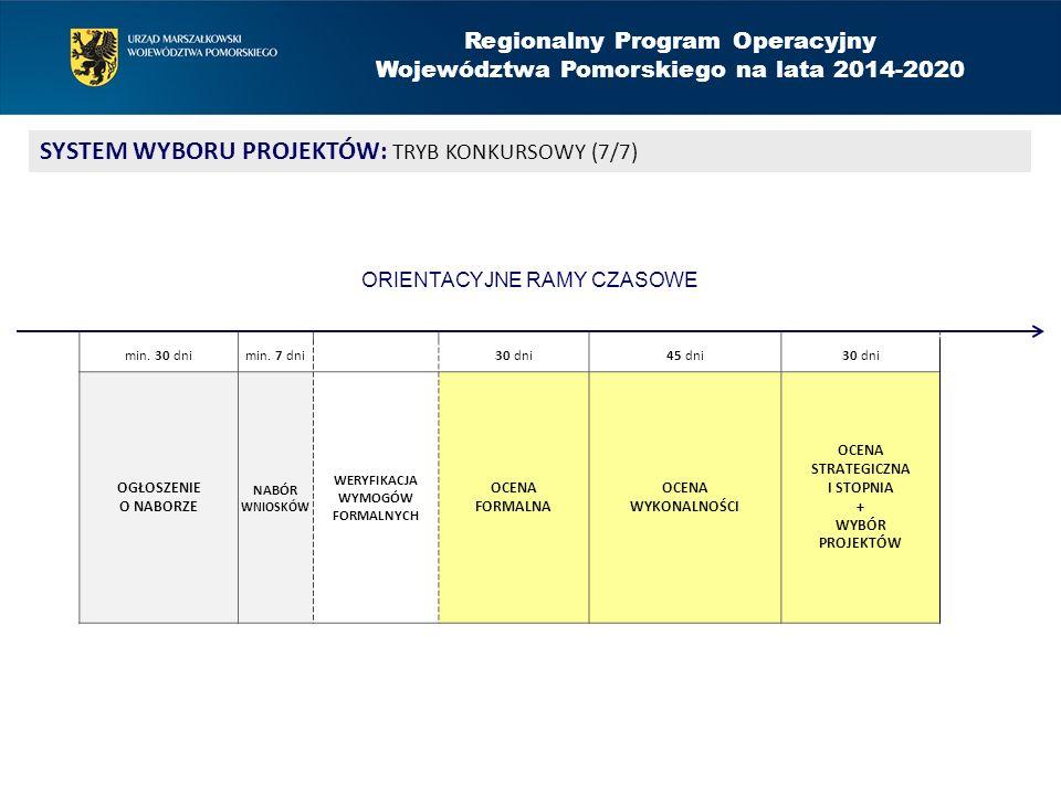 Regionalny Program Operacyjny Województwa Pomorskiego na lata 2014-2020 SYSTEM WYBORU PROJEKTÓW: TRYB KONKURSOWY (7/7) ORIENTACYJNE RAMY CZASOWE min.