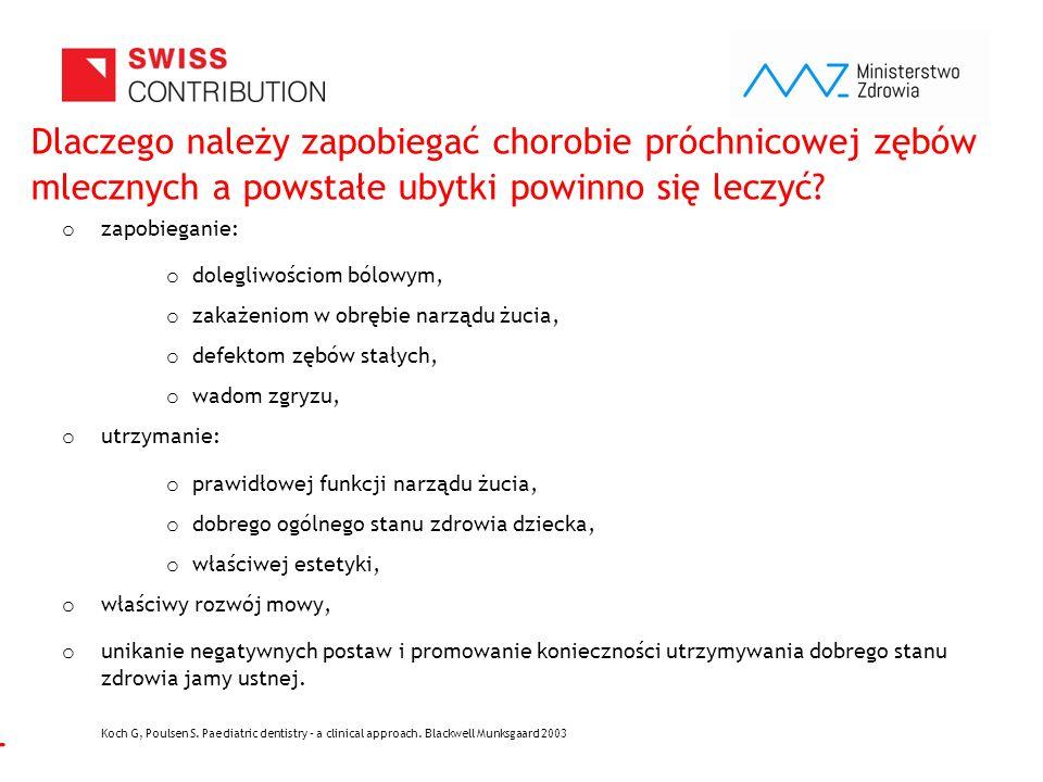 www.zebymalegodziecka.pl Dlaczego należy zapobiegać chorobie próchnicowej zębów mlecznych a powstałe ubytki powinno się leczyć.