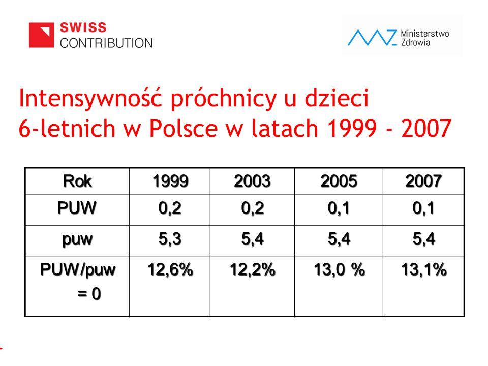 www.zebymalegodziecka.pl P róchnica u dzieci 6-letnich (2008-2012) Frekwencja próchnicy była wysoka i niezmiennie wynosiła 85,6%.