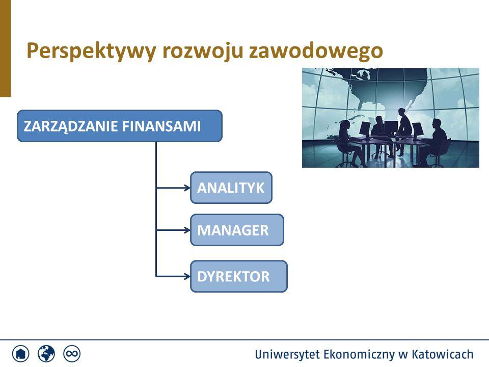 Perspektywy rozwoju zawodowego ZARZĄDZANIE FINANSAMI ANALITYK MANAGER DYREKTOR