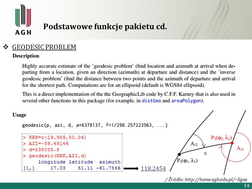 Podstawowe funkcje pakietu cd.  GEODESIC PROBLEM 14 118.2454 / Źródło: http://home.agh.edu.pl/~ligas