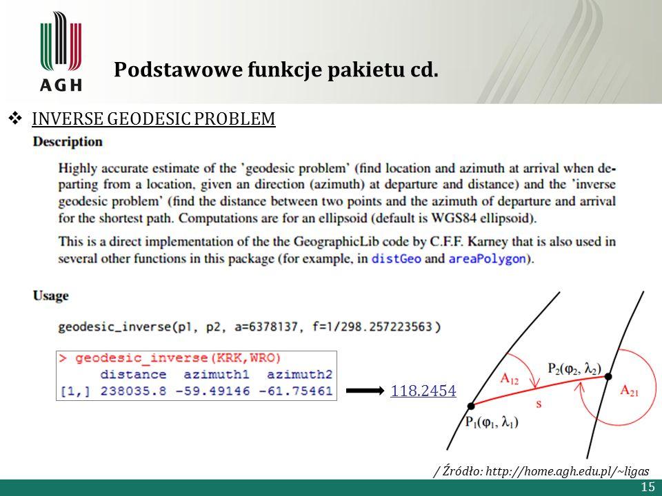 Podstawowe funkcje pakietu cd.  INVERSE GEODESIC PROBLEM 15 118.2454 / Źródło: http://home.agh.edu.pl/~ligas