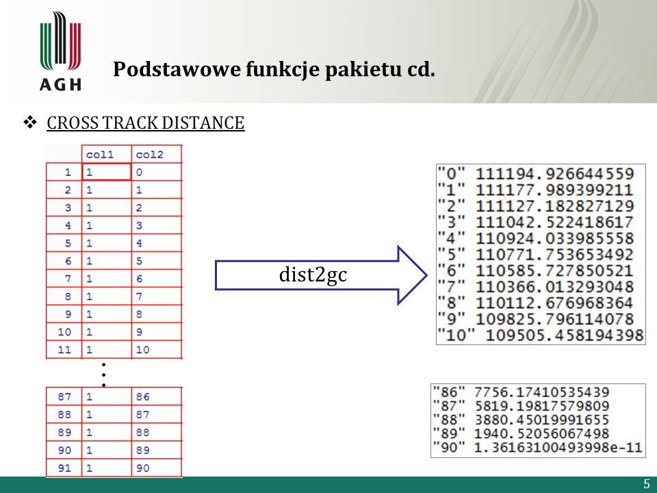 Podstawowe funkcje pakietu cd.  CROSS TRACK DISTANCE dist2gc 5