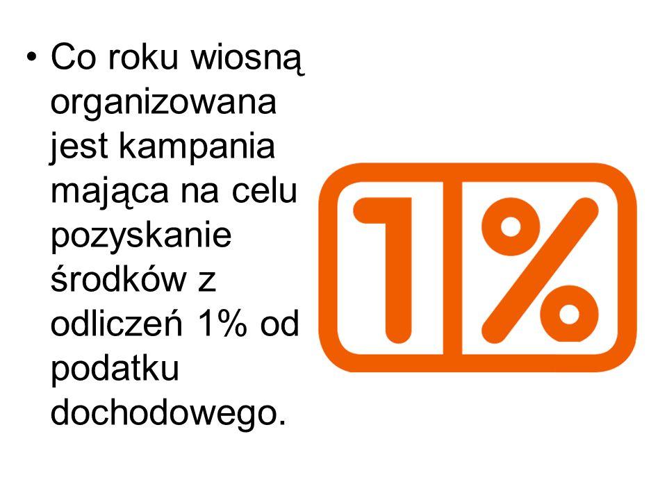 Co roku wiosną organizowana jest kampania mająca na celu pozyskanie środków z odliczeń 1% od podatku dochodowego.