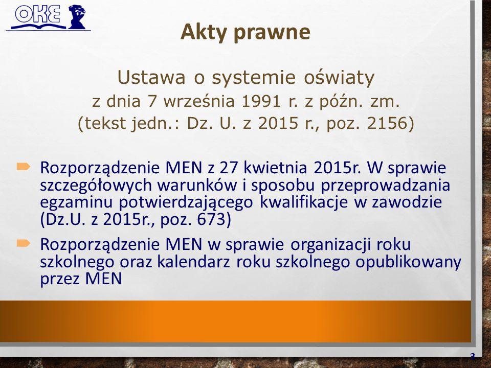 Akty prawne INFORMACJA O SPOSOBIE ORGANIZACJI I PRZEPROWADZANIA EGZAMINU POTWIERDZAJĄCEGO KWALIFIKACJE W ZAWODZIE obowiązująca w roku szkolnym 2015/2016 4