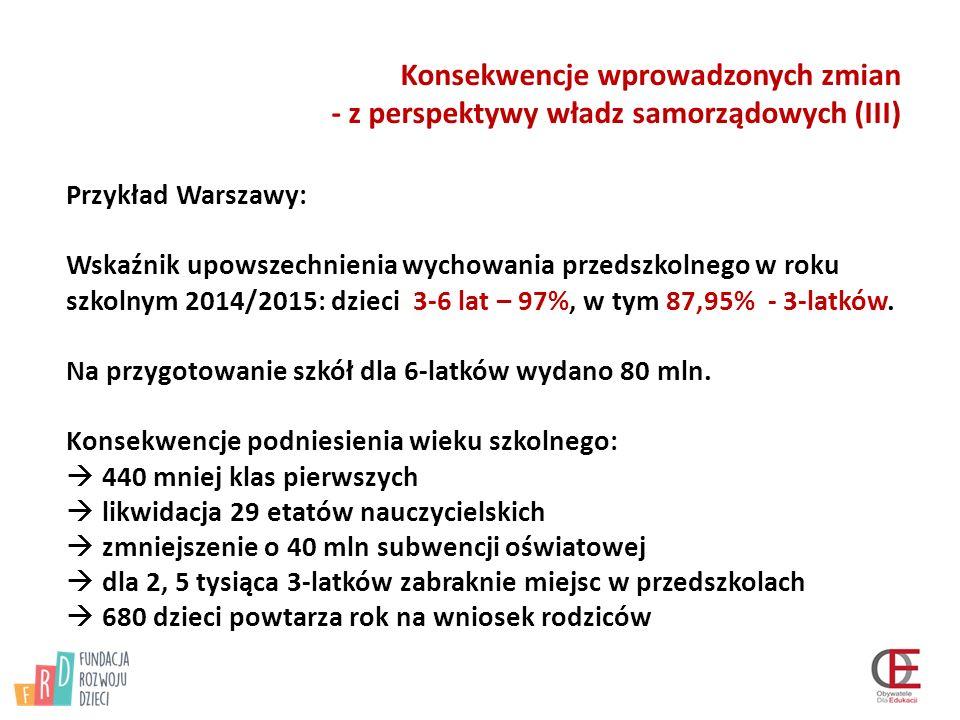 Konsekwencje wprowadzonych zmian - z perspektywy władz samorządowych (III) Przykład Warszawy: Wskaźnik upowszechnienia wychowania przedszkolnego w roku szkolnym 2014/2015: dzieci 3-6 lat – 97%, w tym 87,95% - 3-latków.