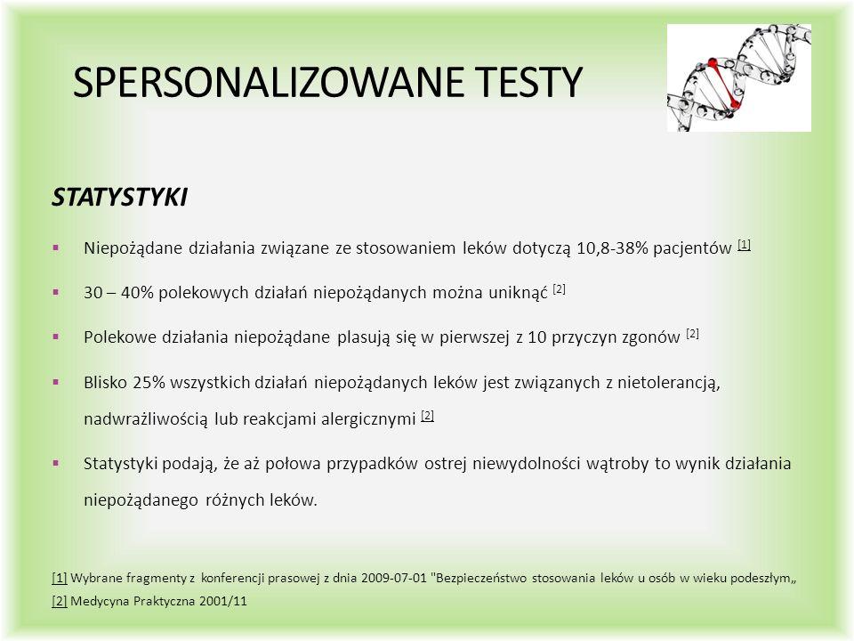 SPERSONALIZOWANE TESTY STATYSTYKI  Niepożądane działania związane ze stosowaniem leków dotyczą 10,8-38% pacjentów [1]  30 – 40% polekowych działań niepożądanych można uniknąć [2]  Polekowe działania niepożądane plasują się w pierwszej z 10 przyczyn zgonów [2]  Blisko 25% wszystkich działań niepożądanych leków jest związanych z nietolerancją, nadwrażliwością lub reakcjami alergicznymi [2]  Statystyki podają, że aż połowa przypadków ostrej niewydolności wątroby to wynik działania niepożądanego różnych leków.