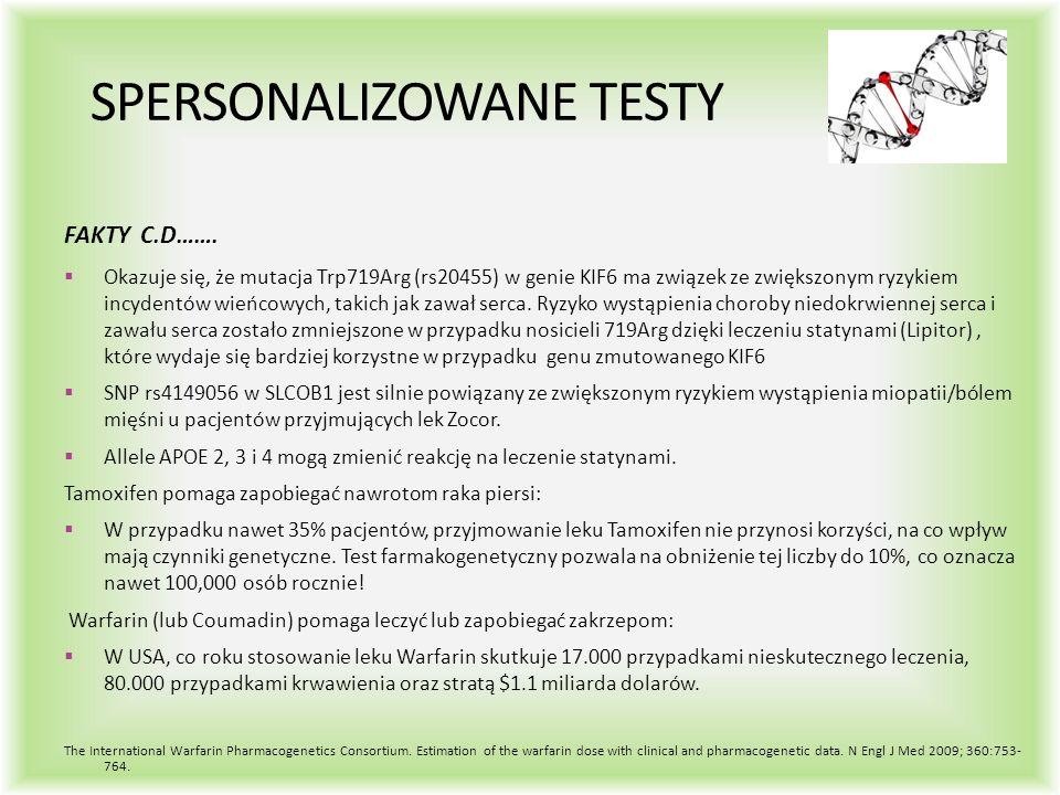 SPERSONALIZOWANE TESTY FAKTY C.D…….