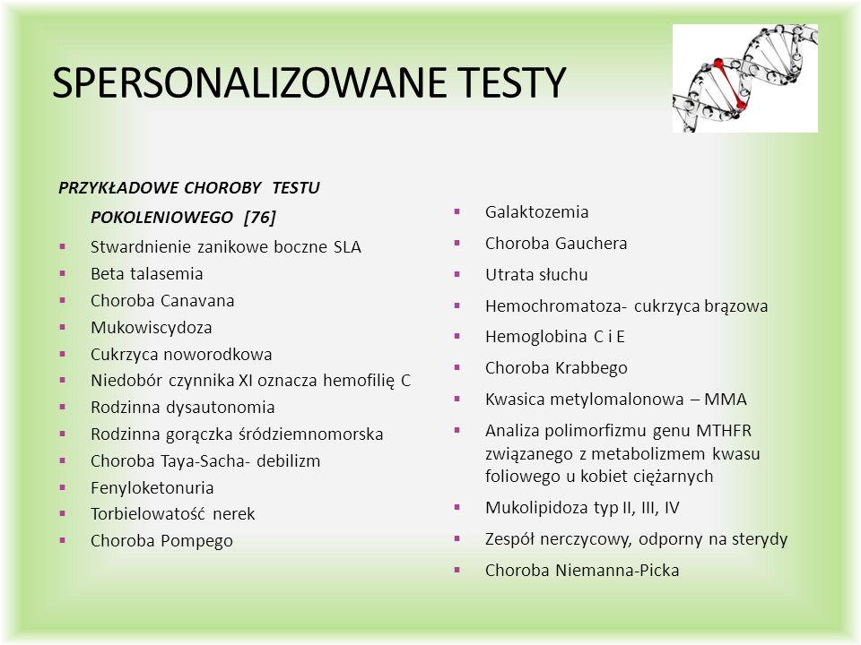 SPERSONALIZOWANE TESTY PRZYKŁADOWE CHOROBY TESTU POKOLENIOWEGO [76]  Stwardnienie zanikowe boczne SLA  Beta talasemia  Choroba Canavana  Mukowiscydoza  Cukrzyca noworodkowa  Niedobór czynnika XI oznacza hemofilię C  Rodzinna dysautonomia  Rodzinna gorączka śródziemnomorska  Choroba Taya-Sacha- debilizm  Fenyloketonuria  Torbielowatość nerek  Choroba Pompego  Galaktozemia  Choroba Gauchera  Utrata słuchu  Hemochromatoza- cukrzyca brązowa  Hemoglobina C i E  Choroba Krabbego  Kwasica metylomalonowa – MMA  Analiza polimorfizmu genu MTHFR związanego z metabolizmem kwasu foliowego u kobiet ciężarnych  Mukolipidoza typ II, III, IV  Zespół nerczycowy, odporny na sterydy  Choroba Niemanna-Picka