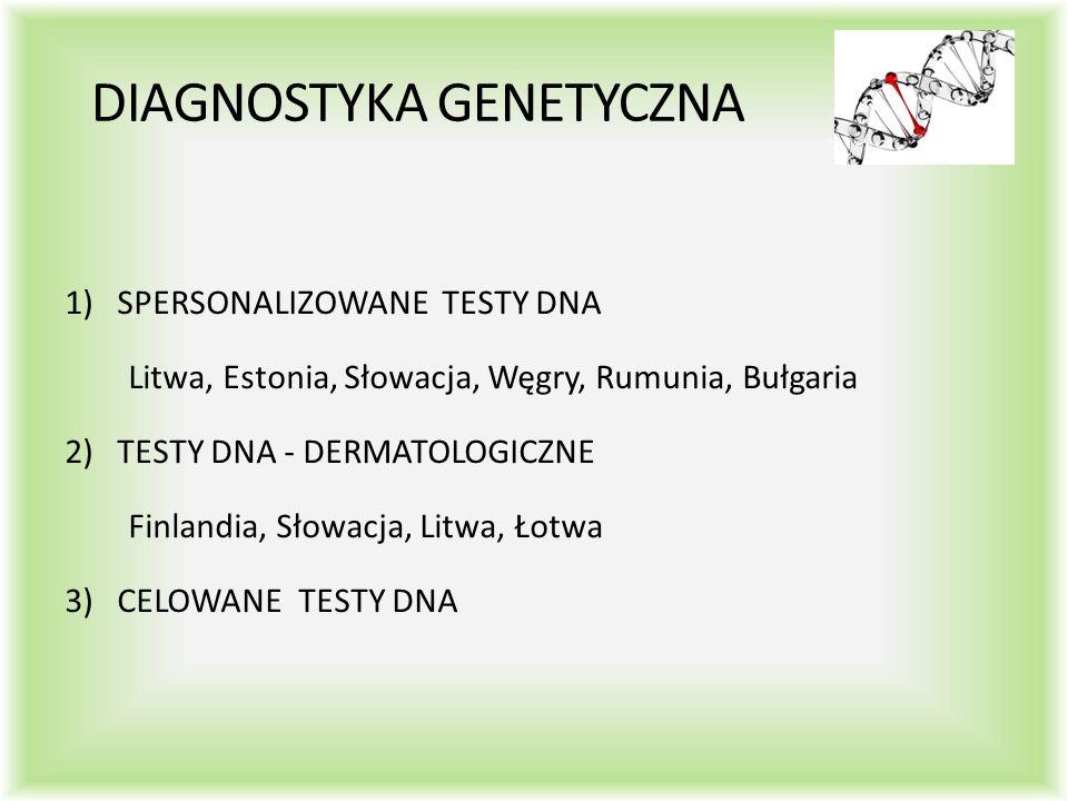 DIAGNOSTYKA GENETYCZNA 1) SPERSONALIZOWANE TESTY DNA Litwa, Estonia, Słowacja, Węgry, Rumunia, Bułgaria 2) TESTY DNA - DERMATOLOGICZNE Finlandia, Słowacja, Litwa, Łotwa 3) CELOWANE TESTY DNA
