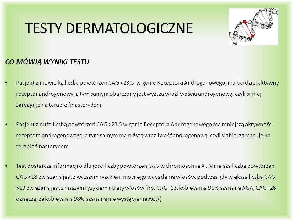 TESTY DERMATOLOGICZNE CO MÓWIĄ WYNIKI TESTU Pacjent z niewielką liczbą powtórzeń CAG <23,5 w genie Receptora Androgenowego, ma bardziej aktywny receptor androgenowy, a tym samym obarczony jest wyższą wrażliwością androgenową, czyli silniej zareaguje na terapię finasterydem Pacjent z dużą liczbą powtórzeń CAG >23,5 w genie Receptora Androgenowego ma mniejszą aktywność receptora androgenowego, a tym samym ma niższą wrażliwość androgenową, czyli słabiej zareaguje na terapie finasterydem Test dostarcza informacji o długości liczby powtórzeń CAG w chromosomie X.