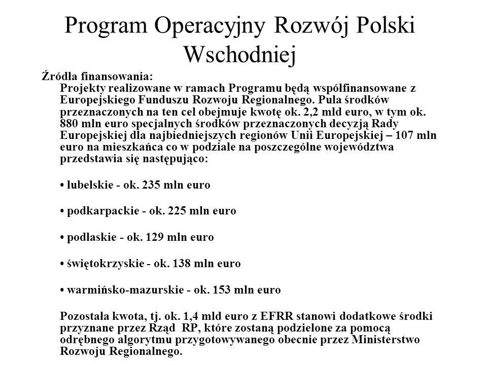 Program Operacyjny Rozwój Polski Wschodniej Źródła finansowania: Projekty realizowane w ramach Programu będą współfinansowane z Europejskiego Funduszu Rozwoju Regionalnego.
