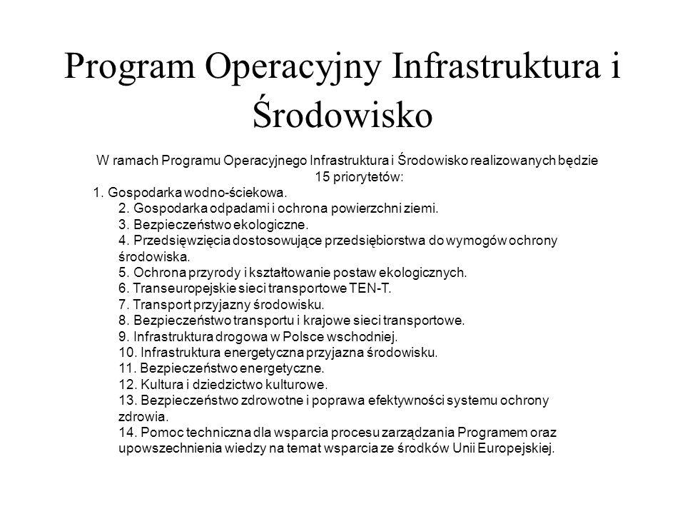 Program Operacyjny Infrastruktura i Środowisko W ramach Programu Operacyjnego Infrastruktura i Środowisko realizowanych będzie 15 priorytetów: 1.