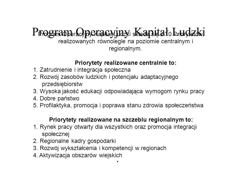 Program Operacyjny Kapitał Ludzki Program Operacyjny Kapitał Ludzki składa się z 10 Priorytetów, realizowanych równolegle na poziomie centralnym i regionalnym.