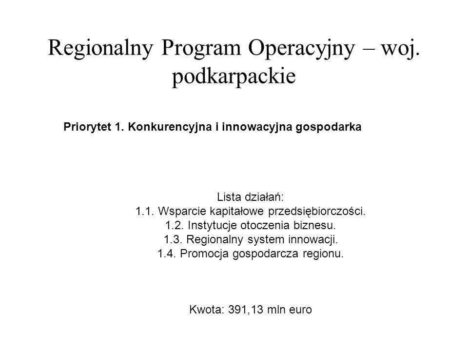 Regionalny Program Operacyjny – woj. podkarpackie Priorytet 1.