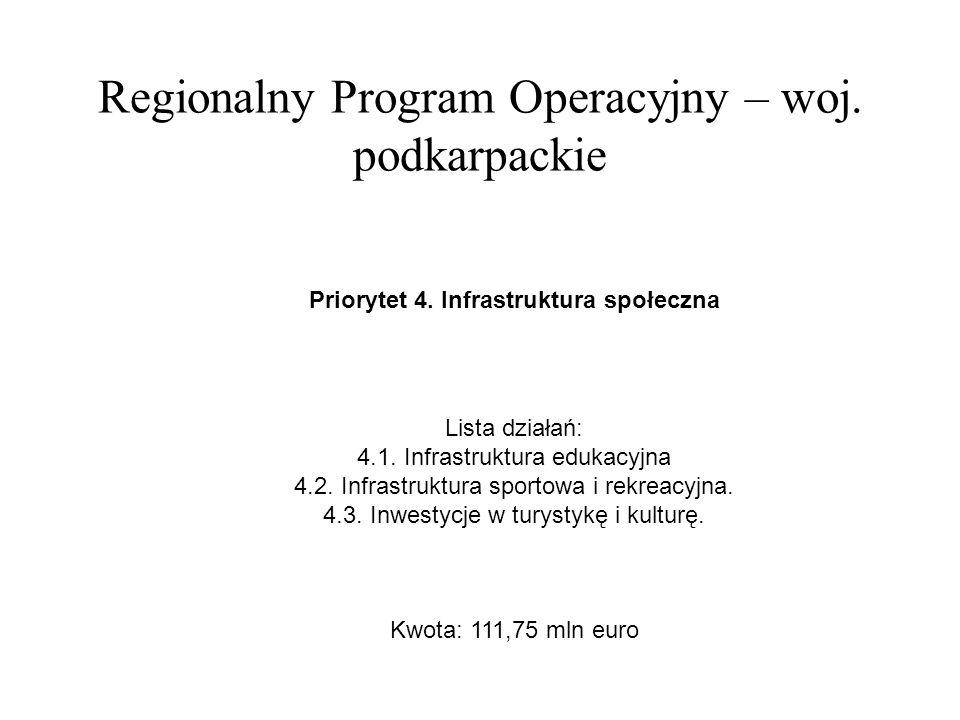 Regionalny Program Operacyjny – woj. podkarpackie Priorytet 4.