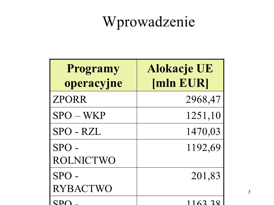 3 Wprowadzenie Programy operacyjne Alokacje UE [mln EUR] ZPORR2968,47 SPO – WKP1251,10 SPO - RZL1470,03 SPO - ROLNICTWO 1192,69 SPO - RYBACTWO 201,83 SPO - TRANSPORT 1163,38 SPO – PT28,30 Razem8275,80