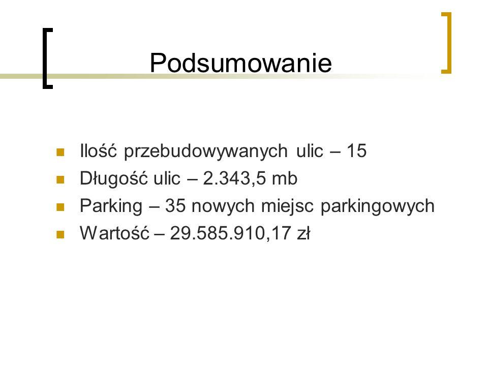 Podsumowanie Ilość przebudowywanych ulic – 15 Długość ulic – 2.343,5 mb Parking – 35 nowych miejsc parkingowych Wartość – 29.585.910,17 zł