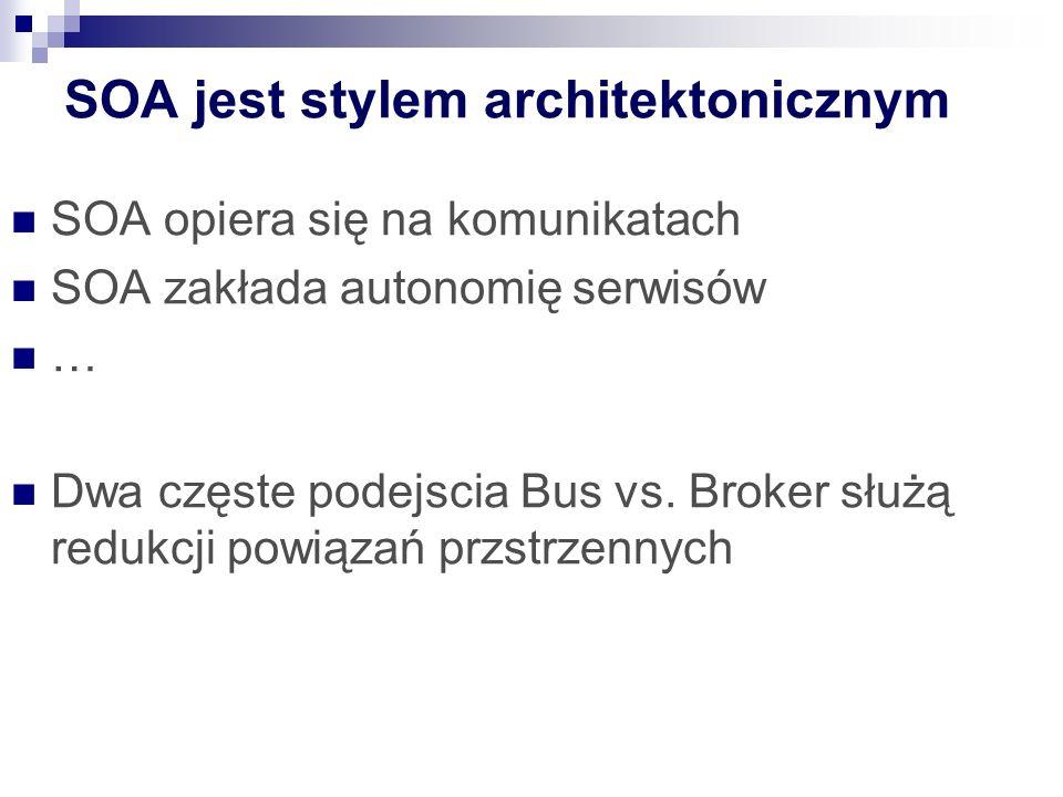 SOA jest stylem architektonicznym SOA opiera się na komunikatach SOA zakłada autonomię serwisów … Dwa częste podejscia Bus vs.