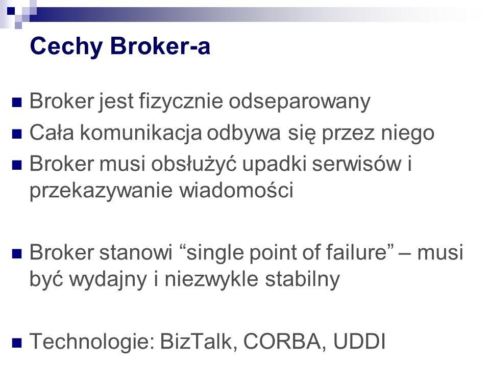 Cechy Broker-a Broker jest fizycznie odseparowany Cała komunikacja odbywa się przez niego Broker musi obsłużyć upadki serwisów i przekazywanie wiadomości Broker stanowi single point of failure – musi być wydajny i niezwykle stabilny Technologie: BizTalk, CORBA, UDDI
