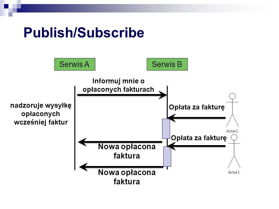 Publish/Subscribe Serwis A Informuj mnie o opłaconych fakturach nadzoruje wysyłkę opłaconych wcześniej faktur Nowa opłacona faktura Serwis B Opłata za fakturę Nowa opłacona faktura Opłata za fakturę