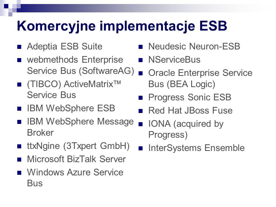 Komercyjne implementacje ESB Adeptia ESB Suite webmethods Enterprise Service Bus (SoftwareAG) (TIBCO) ActiveMatrix™ Service Bus IBM WebSphere ESB IBM WebSphere Message Broker ttxNgine (3Txpert GmbH) Microsoft BizTalk Server Windows Azure Service Bus Neudesic Neuron-ESB NServiceBus Oracle Enterprise Service Bus (BEA Logic) Progress Sonic ESB Red Hat JBoss Fuse IONA (acquired by Progress) InterSystems Ensemble
