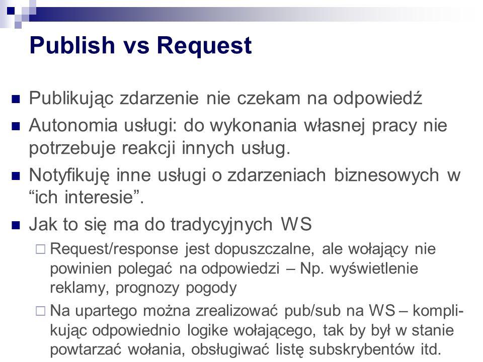 Publish vs Request Publikując zdarzenie nie czekam na odpowiedź Autonomia usługi: do wykonania własnej pracy nie potrzebuje reakcji innych usług.