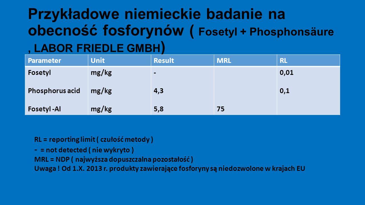 Przykładowe niemieckie badanie na obecność fosforynów ( Fosetyl + Phosphonsäure, LABOR FRIEDLE GMBH ) ParameterUnitResultMRLRL Fosetyl Phosphorus acid