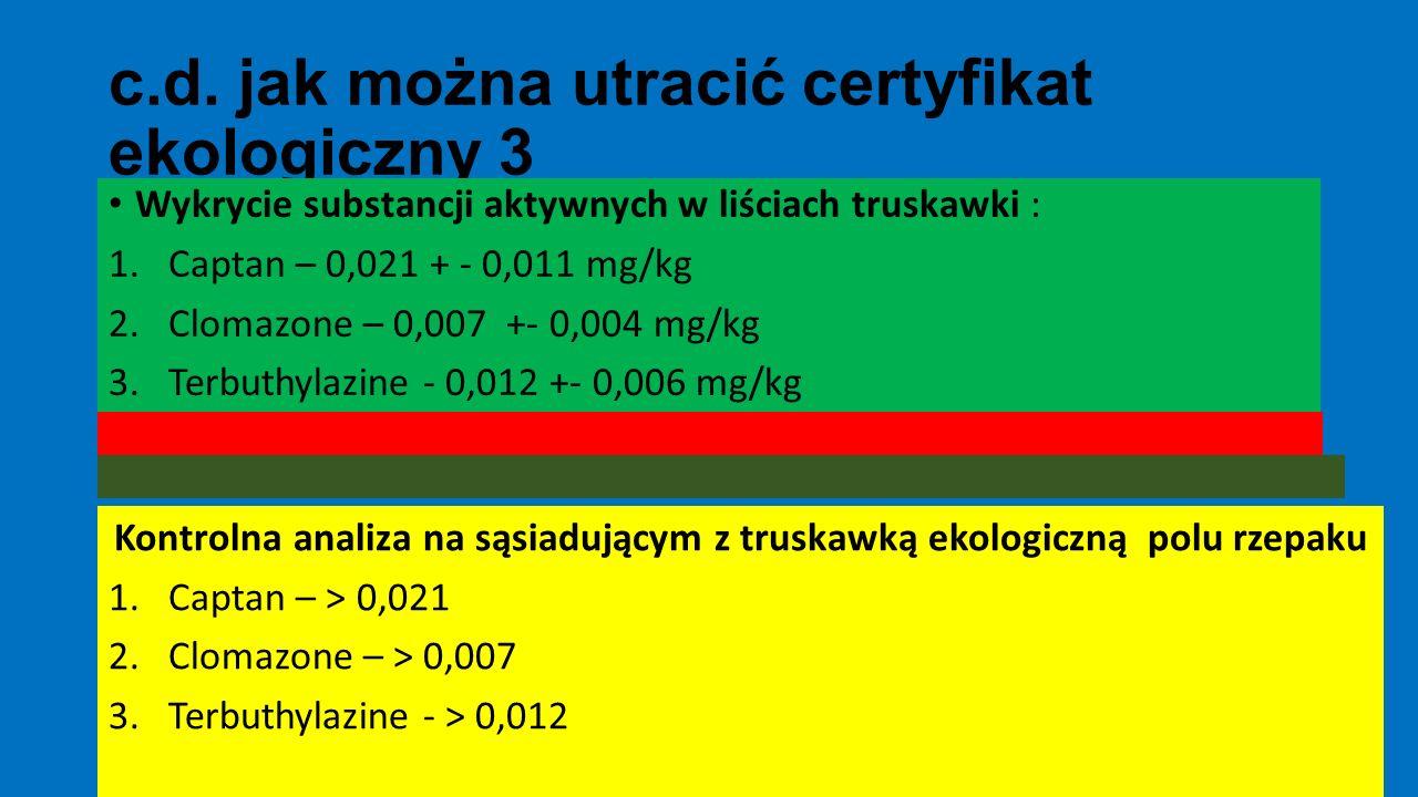 c.d. jak można utracić certyfikat ekologiczny 3 Wykrycie substancji aktywnych w liściach truskawki : 1.Captan – 0,021 + - 0,011 mg/kg 2.Clomazone – 0,