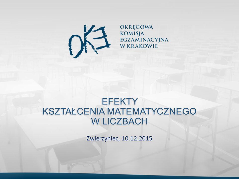 Wyniki egzaminu gimnazjalnego w 2015 r. Wyniki uczniów: matematyka