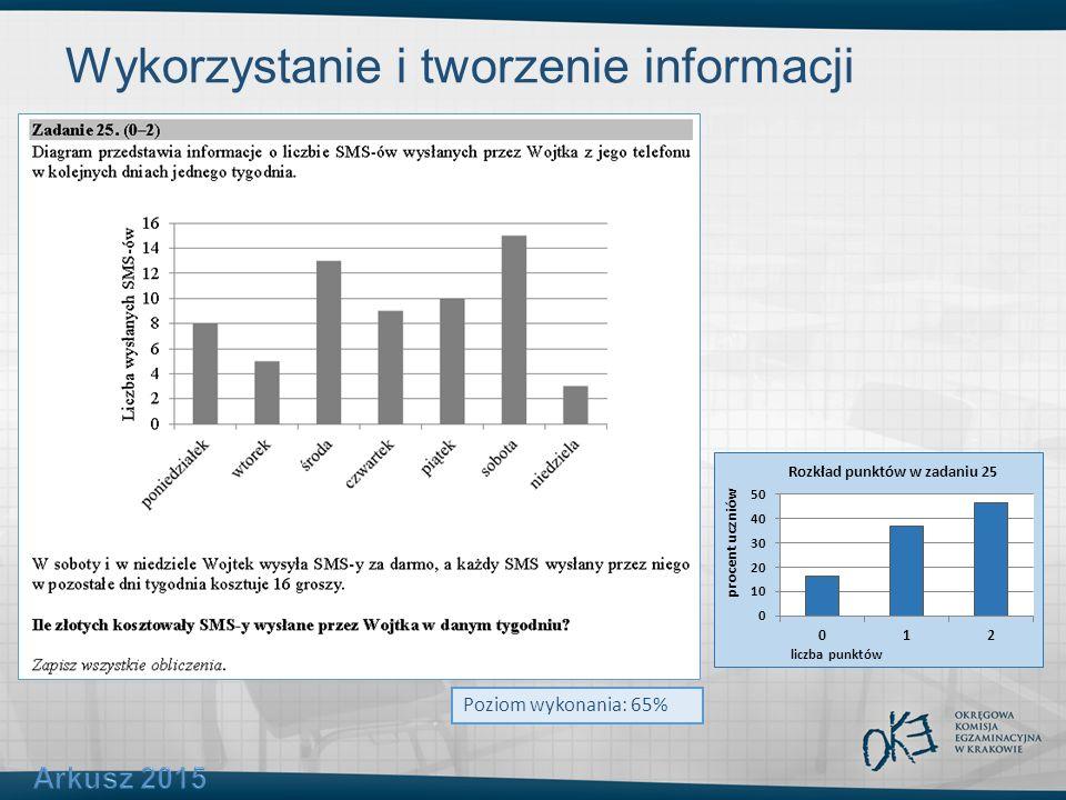 Wykorzystanie i tworzenie informacji Poziom wykonania: 65%