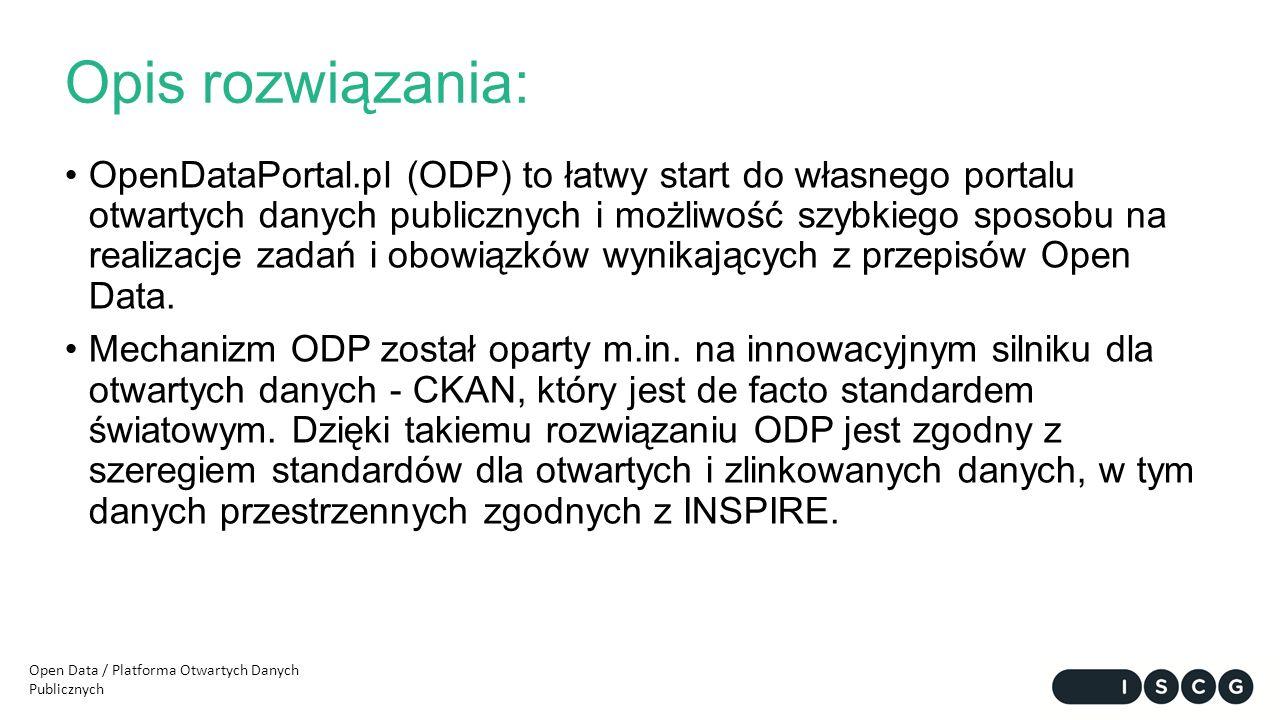 Opis rozwiązania: OpenDataPortal.pl (ODP) to łatwy start do własnego portalu otwartych danych publicznych i możliwość szybkiego sposobu na realizacje
