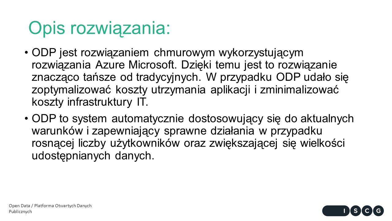 Strona domowa rozwiązania: Open Data / Platforma Otwartych Danych Publicznych https://www.opendataportal.pl/