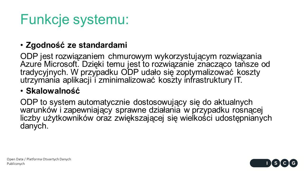 Funkcje systemu: Zgodność ze standardami ODP jest rozwiązaniem chmurowym wykorzystującym rozwiązania Azure Microsoft. Dzięki temu jest to rozwiązanie