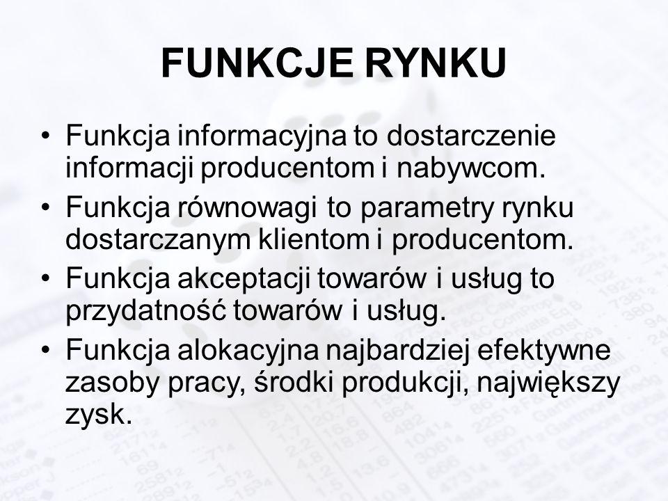 FUNKCJE RYNKU Funkcja informacyjna to dostarczenie informacji producentom i nabywcom.