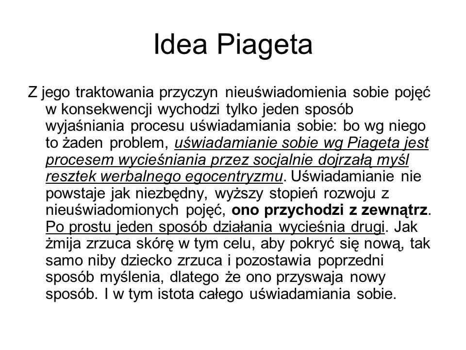 Idea Piageta Z jego traktowania przyczyn nieuświadomienia sobie pojęć w konsekwencji wychodzi tylko jeden sposób wyjaśniania procesu uświadamiania sobie: bo wg niego to żaden problem, uświadamianie sobie wg Piageta jest procesem wycieśniania przez socjalnie dojrzałą myśl resztek werbalnego egocentryzmu.