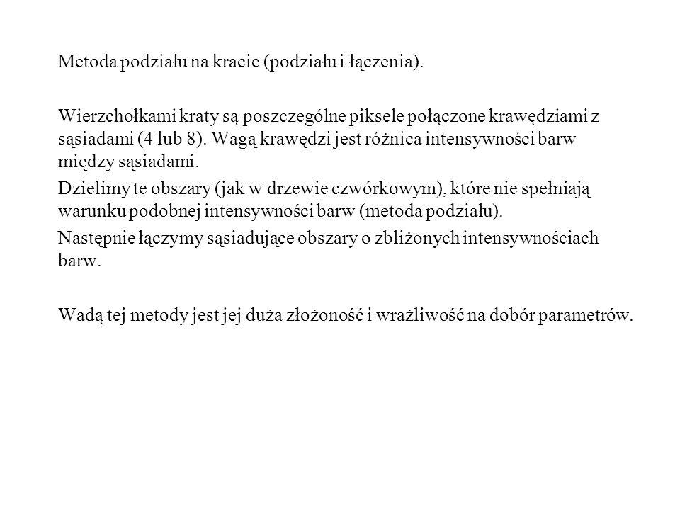 Metoda podziału na kracie (podziału i łączenia).