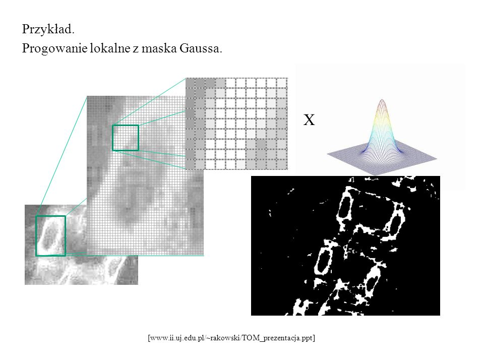 Przykład. Progowanie lokalne z maska Gaussa. X [www.ii.uj.edu.pl/~rakowski/TOM_prezentacja.ppt]