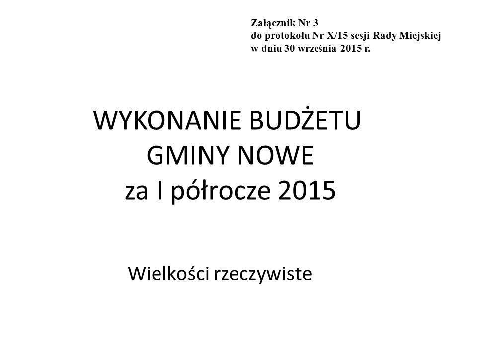 WYKONANIE BUDŻETU GMINY NOWE za I półrocze 2015 Wielkości rzeczywiste Załącznik Nr 3 do protokołu Nr X/15 sesji Rady Miejskiej w dniu 30 września 2015 r.